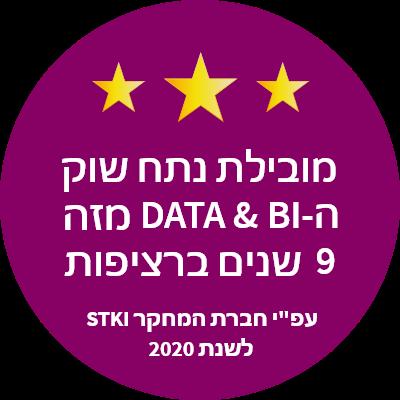 Qlik ישראל - מובילת נתח שוק ה-BI & DATA